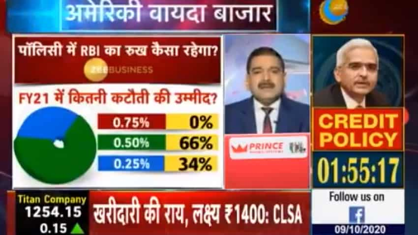 RBI Credit Policy: Anil Singhvi predicts status quo in key rates; Governor Shaktikanta Das view on economy is important, says Market Guru
