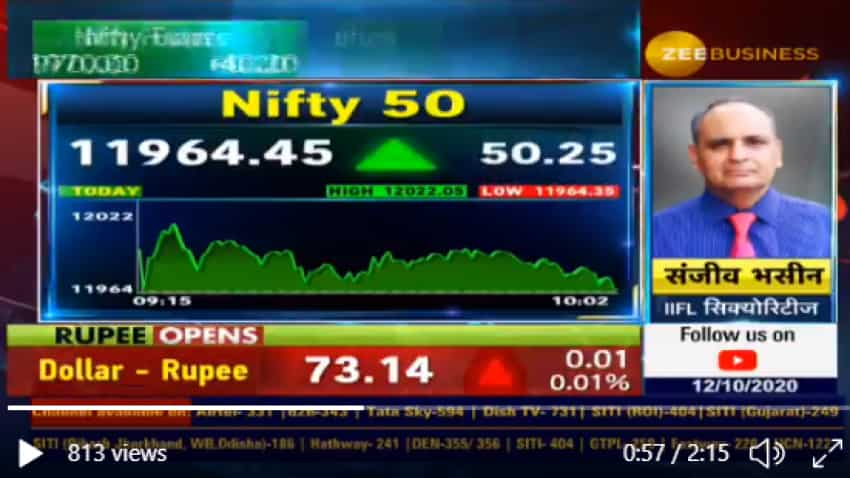 Stock Picks With Anil Singhvi: As Nifty hits 12,000, Bank Nifty 24,000, experts says buy BEL, book profit in Manappuram Finance and Canara Bank