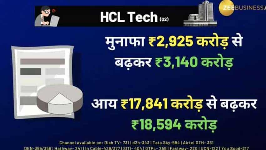 HCL Tech Q2 FY21 Results: Revenue up 6.4 pct at $2,507 mn; Net Income up 9.7 pct at US$ 424 mn