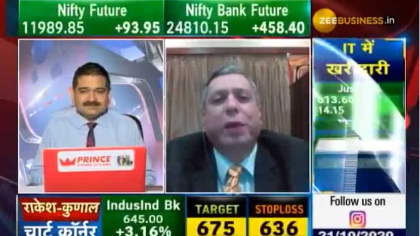 Stock Market With Anil Singhvi: US stimulus package unlikely, October end may bring some jitters, says Ajay Bagga