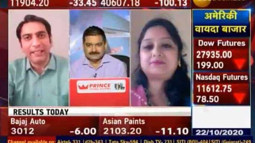 Mid-Cap Stock Picks With Anil Singhvi: JK Lakshmi Cement, CDSL, Sonata Software are stocks to buy, says Siddharth Sedani