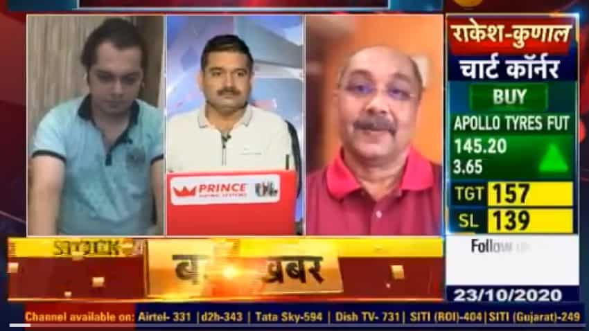 Mid-Cap Picks with Anil Singhvi: BSE, Cera Sanitaryware and Mahindra Lifespaces are stocks to buy for good returns