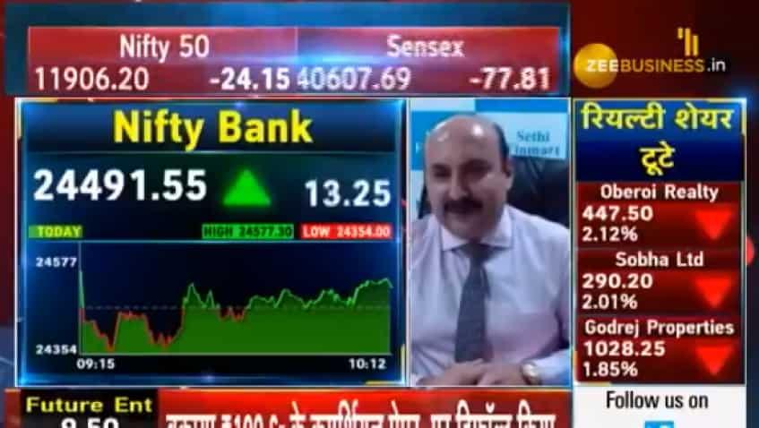 Mid-cap Picks with Anil Singhvi: Buy Esab India, Nesco and Finolex Cables, says Vikas Sethi