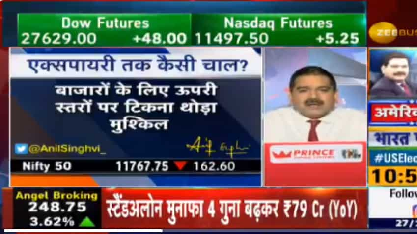 Stock Market Today: Anil Singhvi explains why 11,650 is a crucial Nifty level for investors