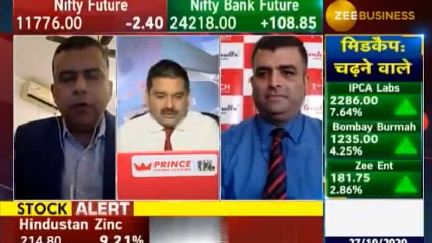 Mid-Cap Picks with Anil Singhvi: Borosil Glass, Max Healthcare and Crompton Greaves are top stocks to buy