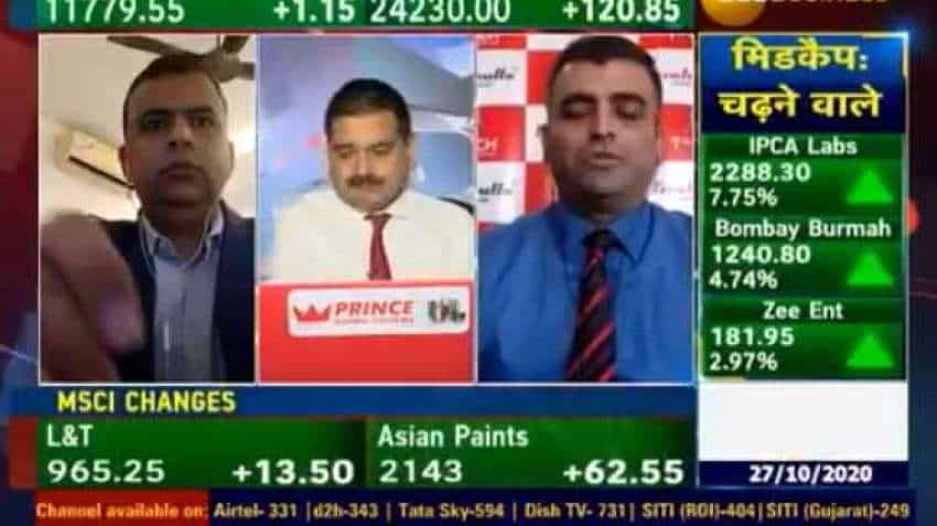 Mid-Cap Picks with Anil Singhvi: Tata Coffee, Subros and Emami Industries are stocks to buy, says Sacchitanand Uttekar