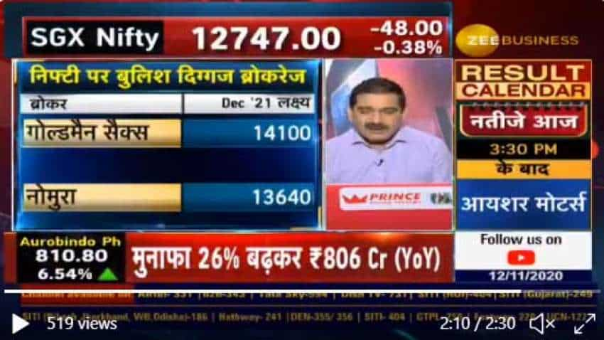 Easier to predict jump in markets than slowdown; Goldman, Nomura targets will be achieved, says Anil Singhvi
