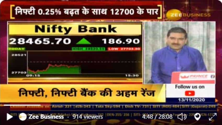 Stock market outlook With Anil Singhvi: Diwali done, Market Guru reveals what investors should eye now