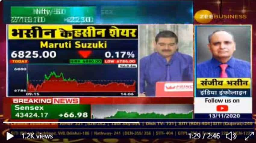 Stocks to Buy With Anil Singhvi: Sanjiv Bhasin recommends 3 money-making blue chips