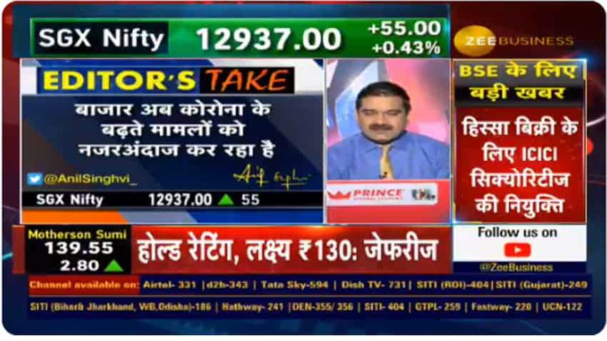 Stock market cocks a snook at Covid-19 fears; Anil Singhvi says vaccine, liquidity, US stimulus hopes boosting stocks