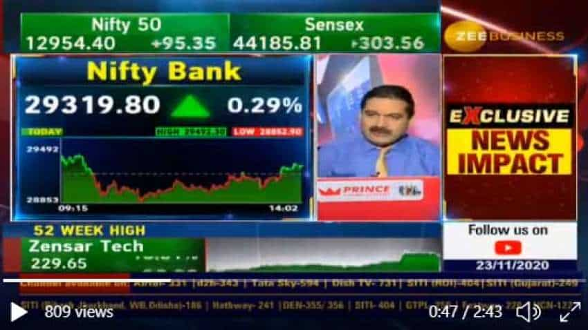 Stock market decoded: Anil Singhvi says opportunities open up to trade on both sides