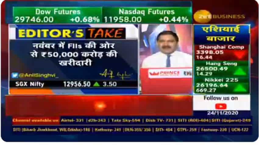 Nifty and Bank Nifty Strategy: Now, buy on dips, Anil Singhvi says; FIIs playing big role - buying at Rs 50,000 cr in Nov