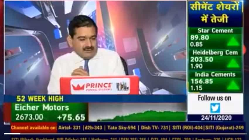 Mid-cap Picks with Anil Singhvi: Galaxy Surfactants, BASF and Granules India are stocks to buy today