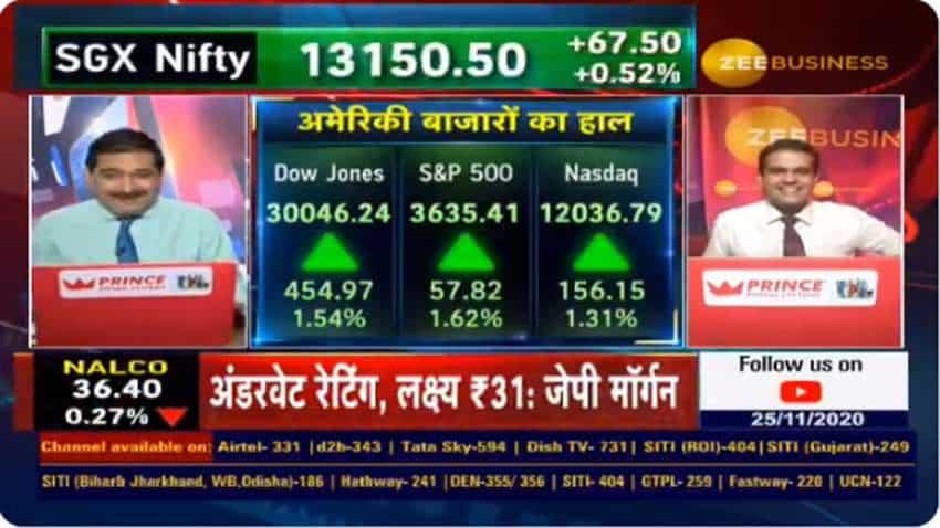 Will Bank Nifty breach 30,000 mark today? Anil Singhvi remains bullish, lays down growth trajectory