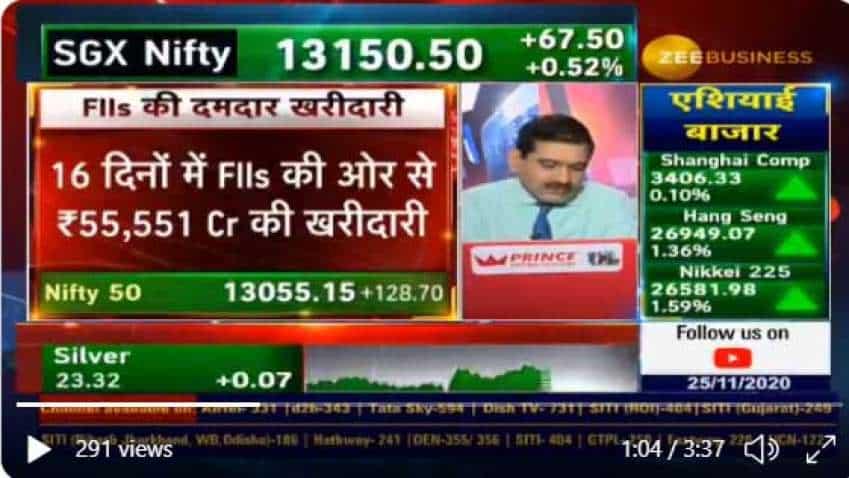 'JOSH' in markets! Anil Singhvi says FIIs focus more on Covid-19 vaccine than rising cases; eyeing Biden admin stimulus