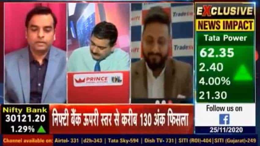 Mid-Cap Picks with Anil Singhvi: Kalpataru Power, DCB Bank and Finolex cables are stocks to buy, says Manas Jaiswal
