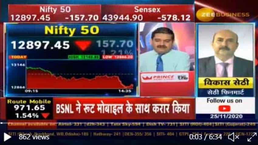 Stocks to buy with Anil Singhvi: Here are Vikas Sethi's top two picks Snowman Logistics, Bank of India