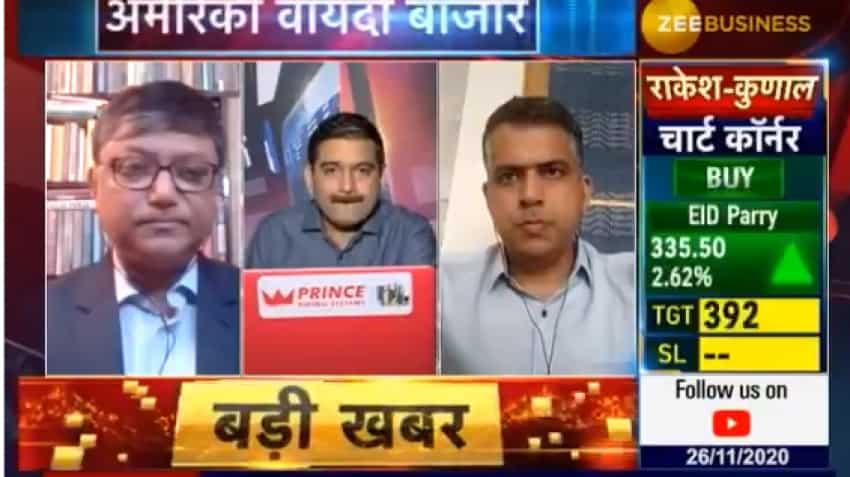 Mid-cap Picks with Anil Singhvi: Ashish Kukreja picks Kolte Patil, Neogen, Camlin Fine Sciences as top buys for today