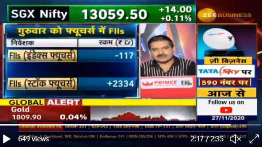 Anil Singhvi decoder: FIIs' shock 'n awe November strategy to stay in December? Know what you must do now