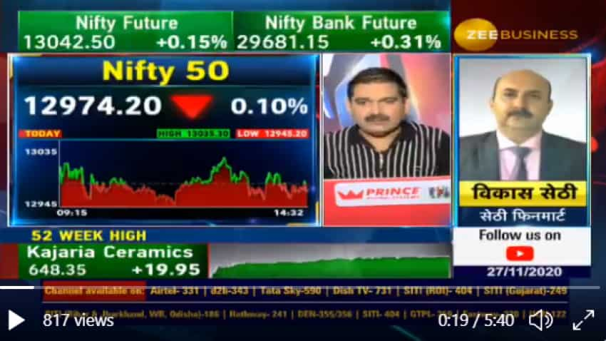 Stocks to buy with Anil Singhvi: Max Financial, Shilpa Medicare and GIC are top picks today