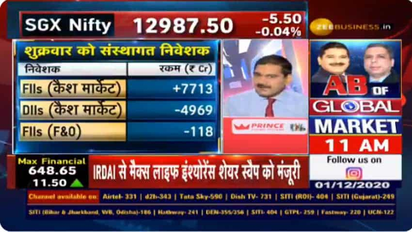 FII inflows in November great for markets, but will they continue? Anil Singhvi's take on their Rs 65,000 cr buying spree