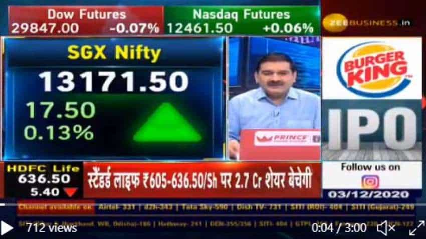 Stocks To Buy With Anil Singhvi: Godrej Consumer Products and Bharat Electronics are top Sanjiv Bhasin recommendations