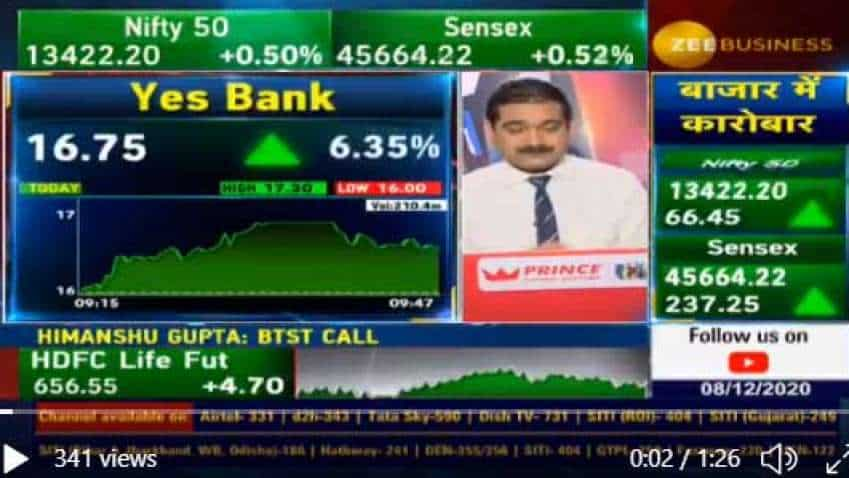 Stocks to Buy With Anil Singhvi: AU Small Finance Bank is Special Pick today for Rakesh Bansal