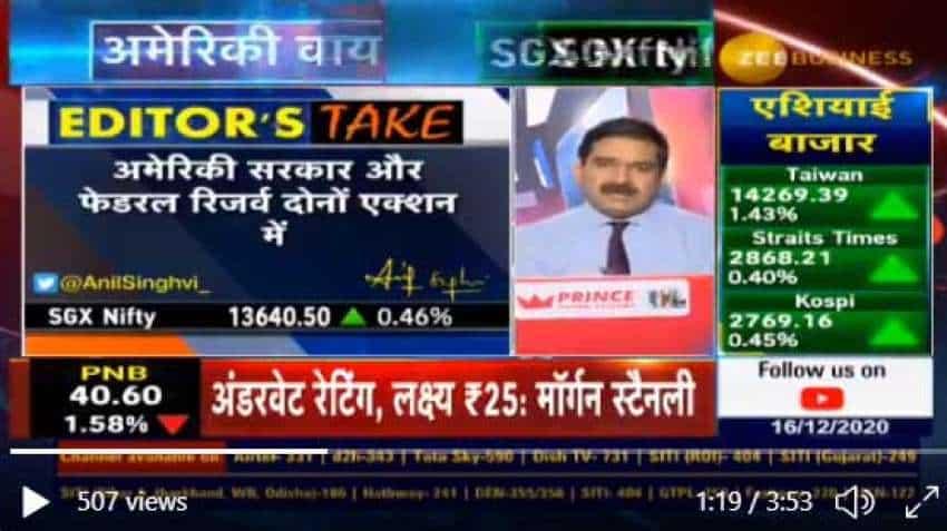 Double bonanza coming! Stock markets set to gain more, says Anil Singhvi