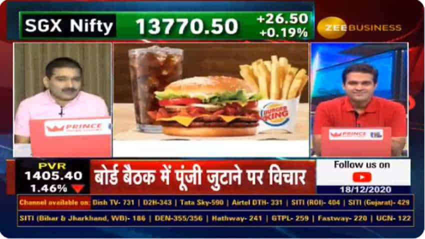 Burger King share price plunges 10 pct today; Anil Singhvi says be cautious on stocks with high valuations