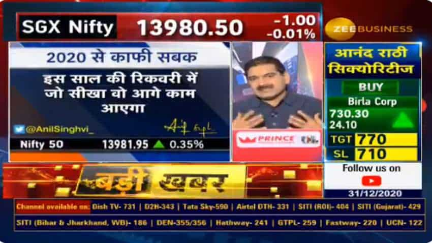 Stock Markets 2020: Year of LEARNING and EARNING, says Market Guru Anil Singhvi