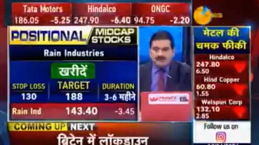 Mid-cap Picks with Anil Singhvi: V Guard, Rain Industries, Inox Leisure are stocks to invest in for bumper gains