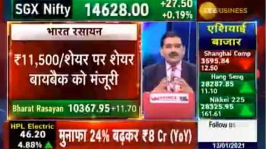 Stock Market Tips by Anil Singhvi: Market Guru suggests money-making strategy for Bharat Rasayan buyback