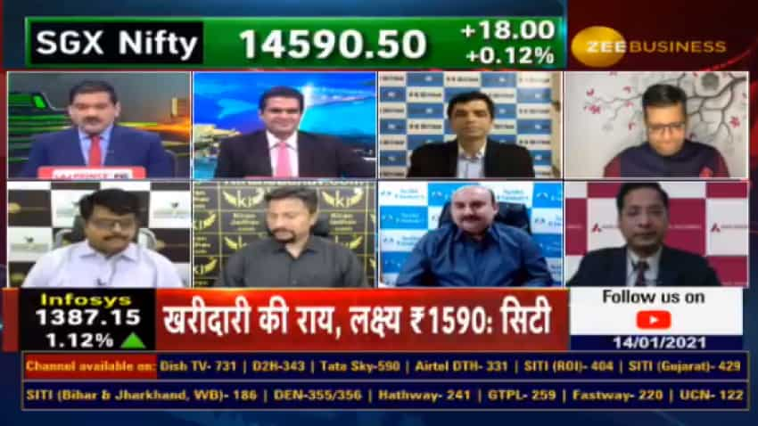 Makar Sankranti 2021 Stock Picks with Anil Singhvi - Auspicious and Significant - Top experts say buy Aegis Logistics, Mahindra, Indian Hotels, Piramal Enterprises, Granules India shares