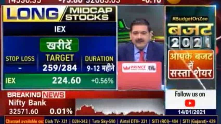 Mid cap Picks with Anil Singhvi: Karnataka Bank, HAL and BASF are stocks to buy, says Siddharth Sedani