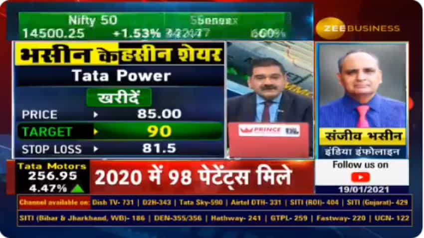 Stocks To Buy With Anil Singhvi: Sanjiv Bhasin recommends buy on BEL, Tata Power, for high returns