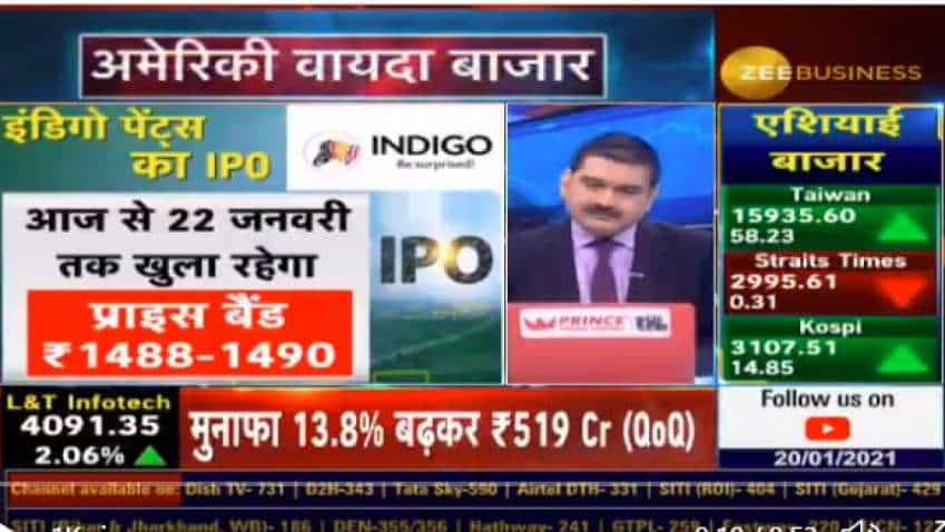 Indigo Paints IPO review: Anil Singhvi recommends SUBSCRIBE for up to 40 pct listing gains
