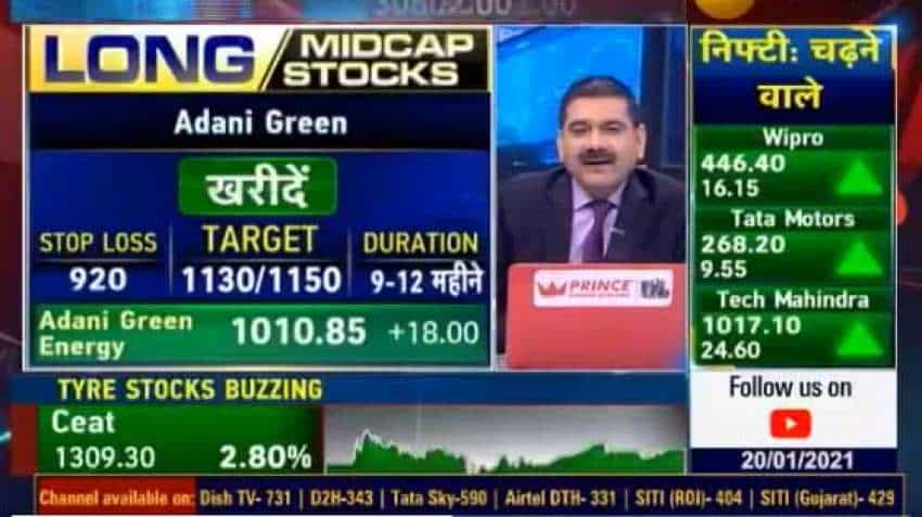 Mid-cap Picks With Anil Singhvi: Adani Green Energy, ABB India, Aptech are Simi Bhaumik recommendations today