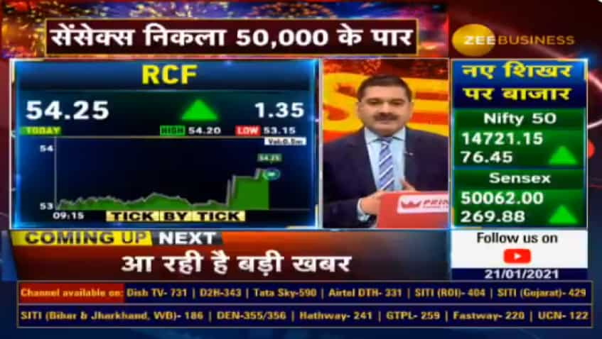 Budget 2021 Stock Picks With Anil Singhvi: This chemical and fertilizer company is market expert Vijay Chopra's pick - Here is why