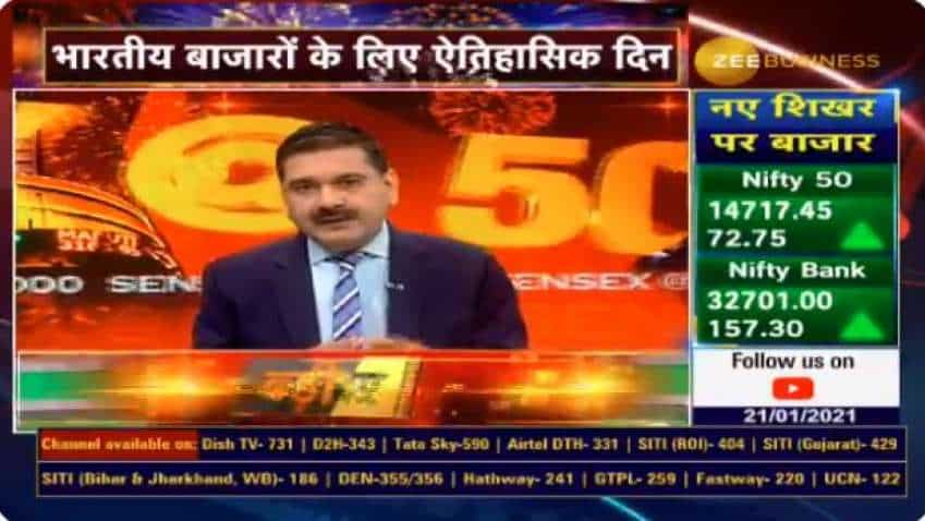Big blow for China! India may impose huge duty hike on these Chinese imports; Anil Singhvi explains booster shot for GNFC