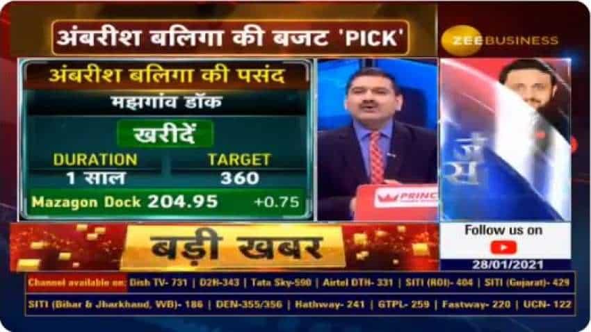 Budget 2021 Stocks With Anil Singhvi – Mazagon Dock Shipbuilders is a TOP stock to buy now, says expert Ambareesh Baliga