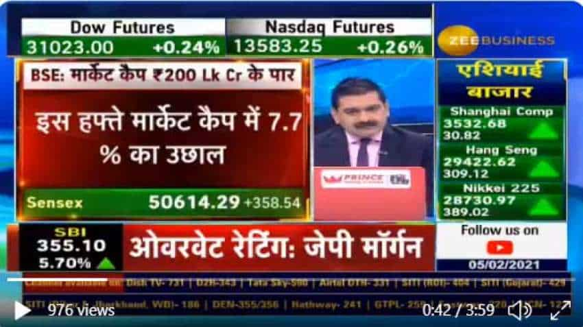 Market cap of listed companies crosses WHOPPING Rs 200 Lakh cr, Anil Singhvi congratulates BSE