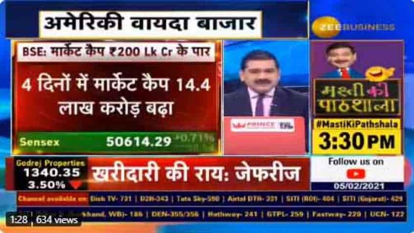 Indian markets soar to 7th spot in world! Market Guru Anil Singhvi unveils strategy to reach top 3 in list