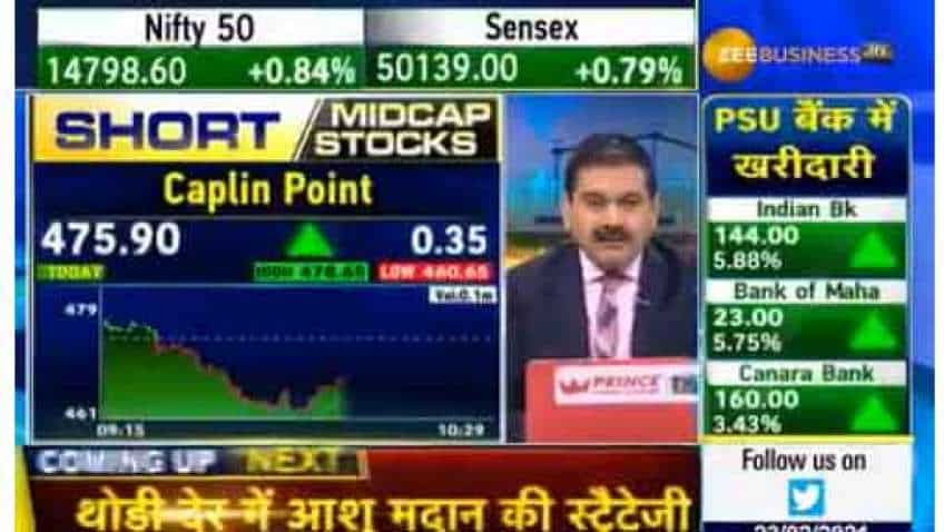 Mid Cap Picks with Anil Singhvi: GSK Pharma, D-Link India and Caplin Point are analyst Sandeep Jain's top recommendation today