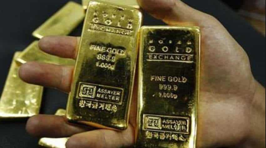 Gold, Rupee and Equity Markets I Outlook explained by ICICI Securities