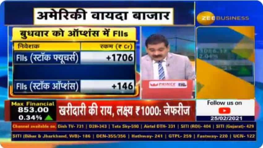 NSE glitch: Anil Singhvi demands investigation on market action between 3-3:30 pm; asks who caused huge jump in Bank Nifty and Nifty when FIIs were net sellers?