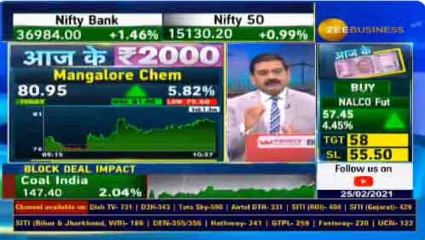 Stocks to buy with Anil Singhvi: Market Guru recommends this chemical stock for good returns, gives 3 targets