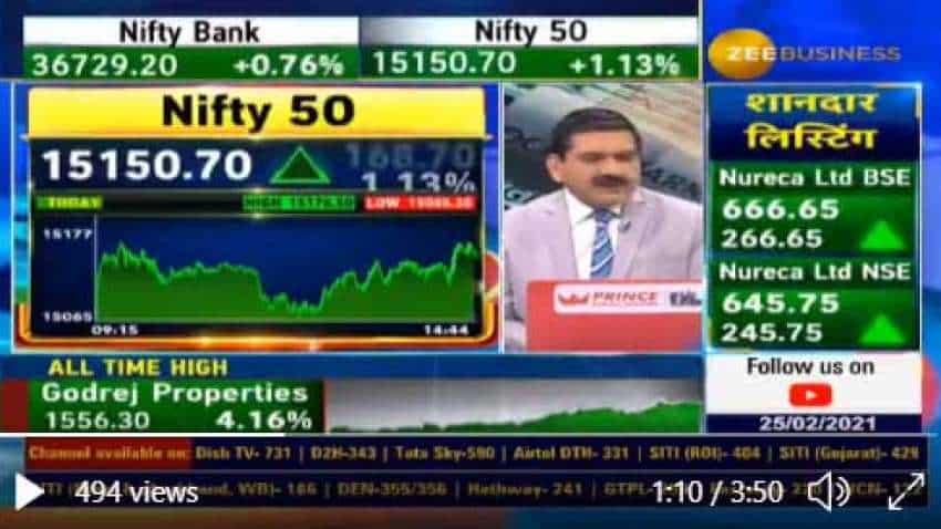 Mid-cap Picks with Anil Singhvi: Hemang Jani picks Canfin Homes, Granules India and AU Small Finance Bank for good returns