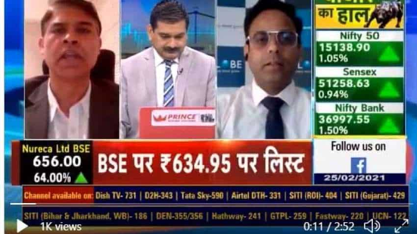 Mid-cap Picks with Anil Singhvi: Want big gains? 3 stocks to buy - Anant Raj Industries, Shanti Gears and ITD Cementation