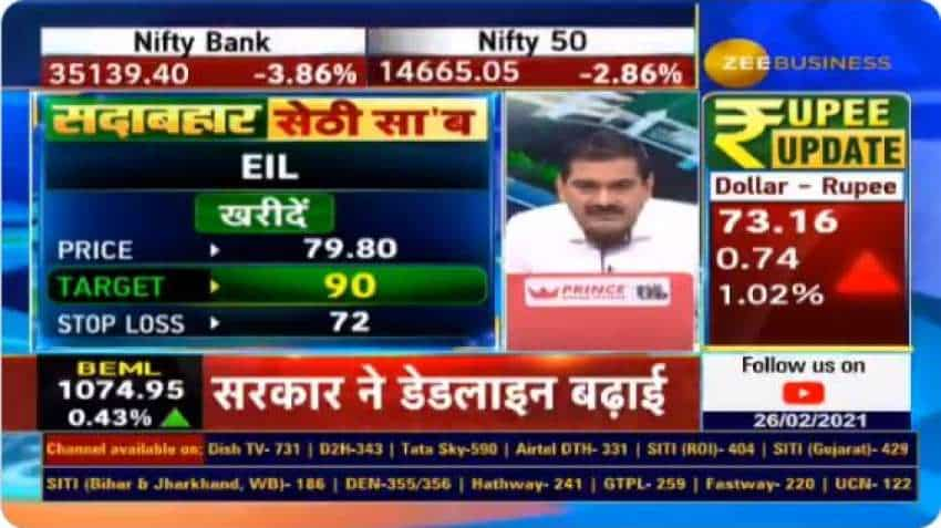 In chat with Anil Singhvi, analyst Vikas Sethi picks EIL, Ramco Cements as top buys for bumper gains