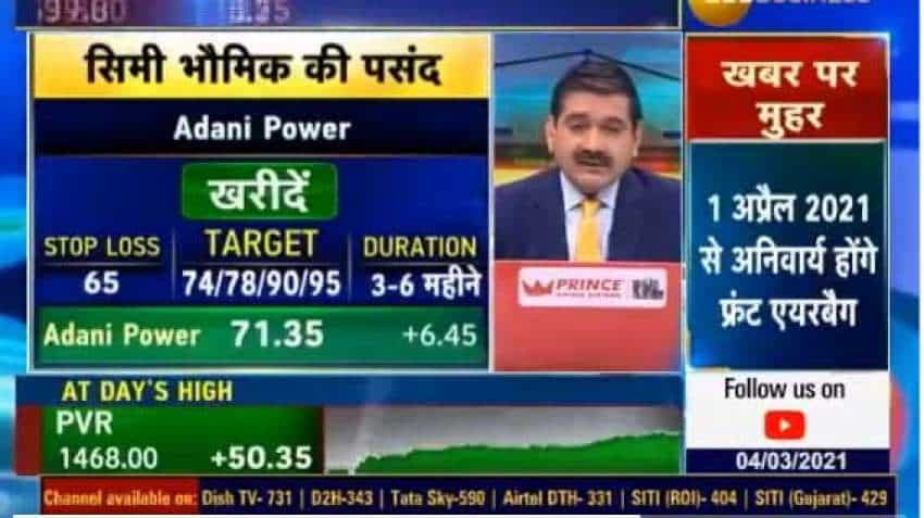 Mid-cap Picks With Anil Singhvi I Simi Bhaumik recommends 3 stocks for bumper returns